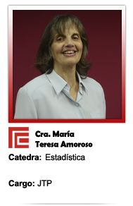Amoroso María Teresa