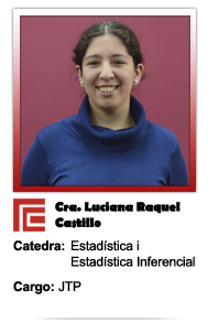 Castillo Luciana Raquel