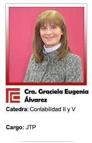 GRACIELA EUGENIA ALVAREZ
