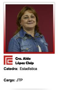 López Cleip Aída