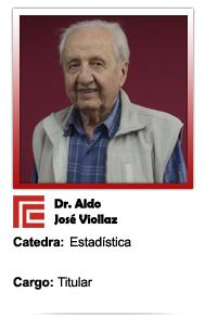 Viollaz Aldo José